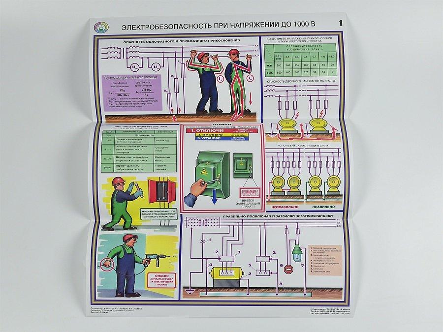 Комплект плакатов электробезопасности купить бланк удостоверения по электробезопасности 2 группа