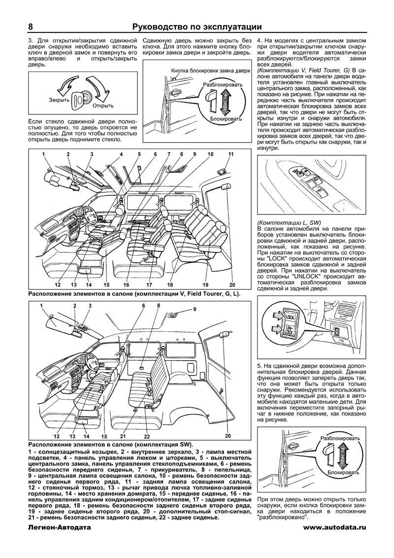 тоета лит айс ноах устройство двигателя 1999год выпуска
