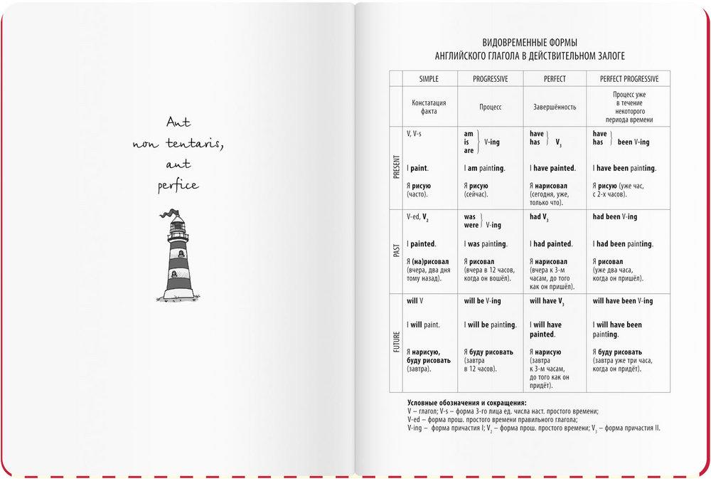 Тетрадь 80 листов в линейку Айрис-Пресс