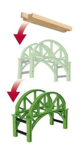 Мост Brio
