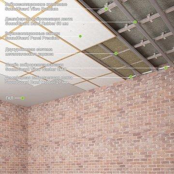 """Шумоизоляция потолка в квартире """"Премиум"""""""