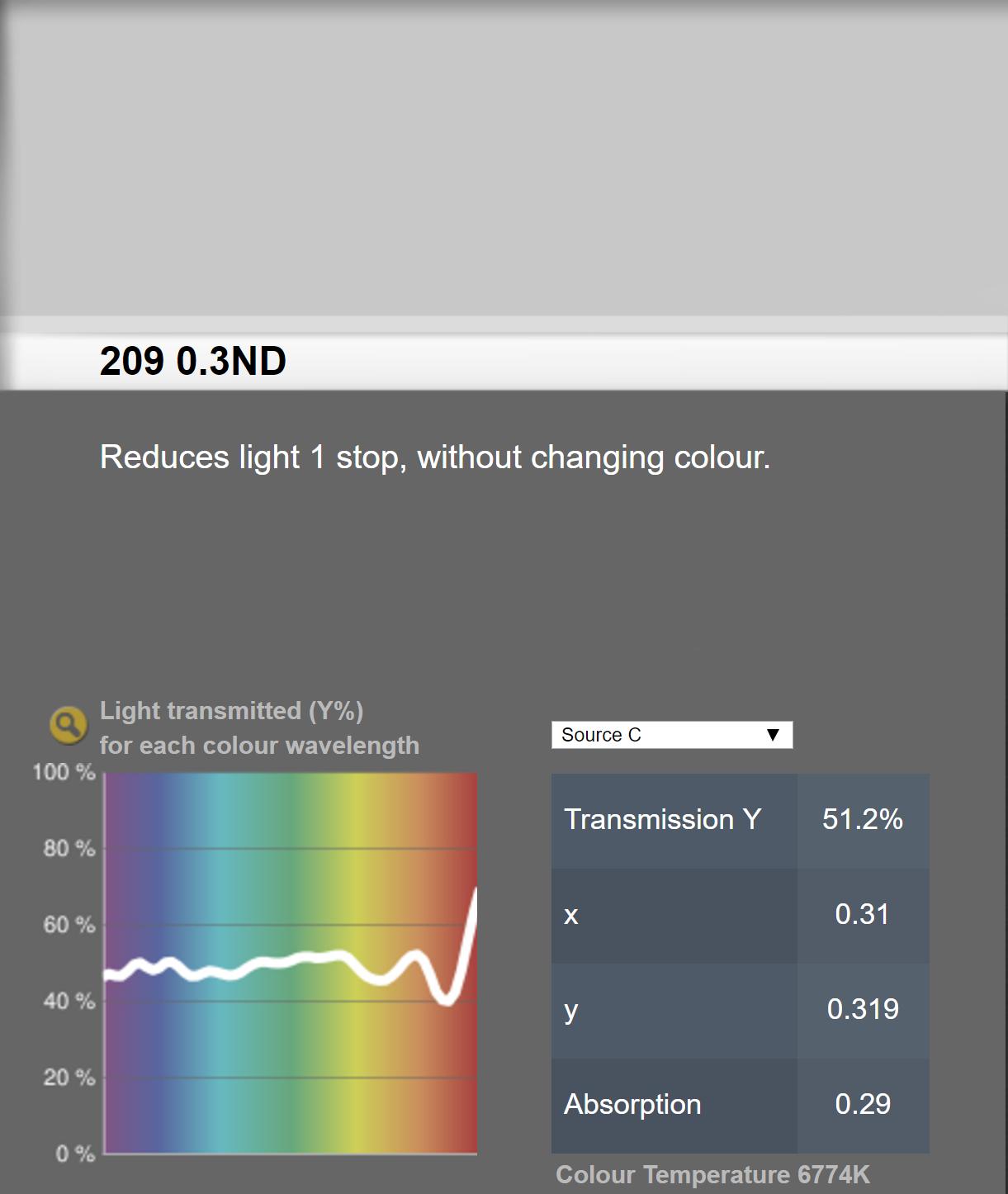 Светофильтр 209 ND 0.3