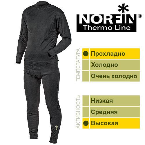 Термобельё Norfin Thermo Line