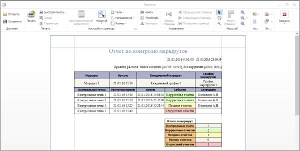 ПАК СКУД Smartec Timex GT