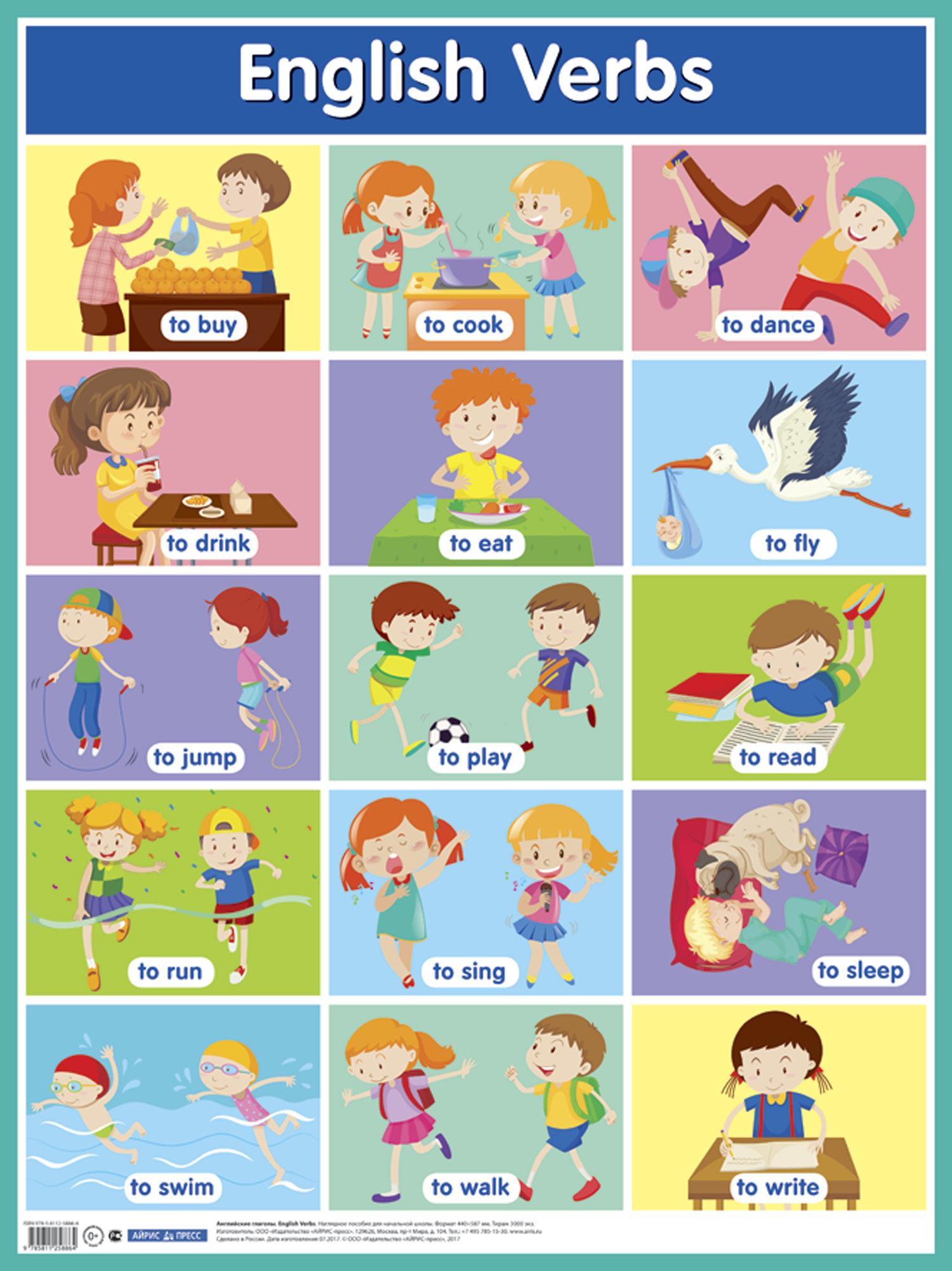 Английские карточки Английские слова по темам