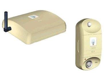TAVR: GSM-сигнализация. Комплект