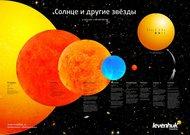 Постер Levenhuk <<Солнце и другие звезды>>