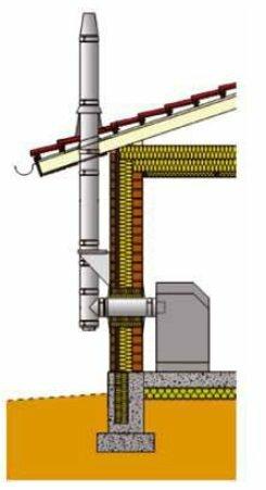 Комплект дымохода Schiedel PERMETER 25 (настенный монтаж), 150мм, h=4м