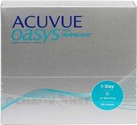 Контактные линзы ACUVUE OASYS 1-Day with HydraLuxe Technology 90 линз