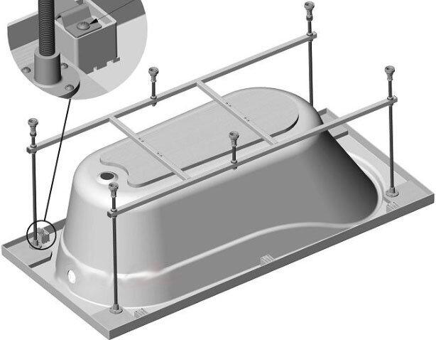 Каркас для ванны VentoSpa Aqua/Serena 170 x 70 170 / 70 см