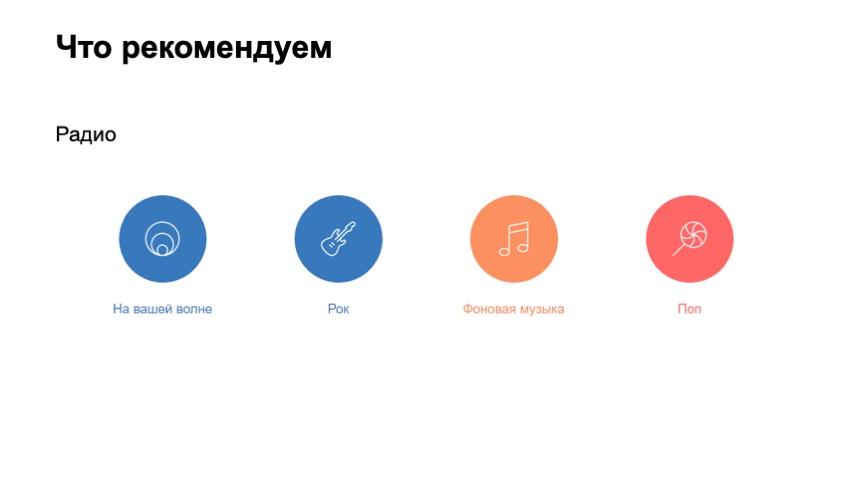 Дашборд Радио в Яндекс.Музыке