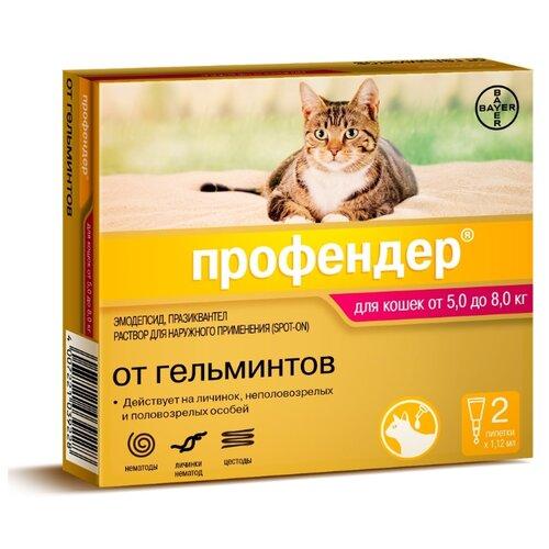 Профендер (Bayer) капли на холку для кошек от 5,0 до 8,0 кг (2 пипетки) капли цитодерм дерматологические для кошек и собак до 10 кг 4 пипетки