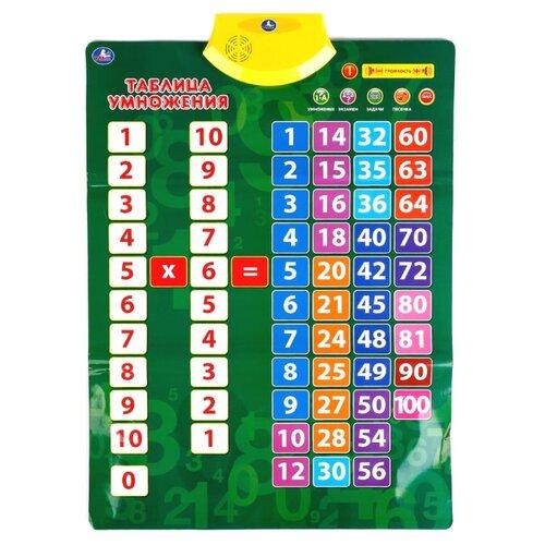 Электронный плакат Умка Таблица умножения звуковой плакат знаток таблица умножения pl 03 um