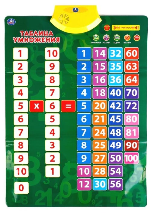 Электронный плакат Умка Таблица умножения