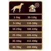 Корм для собак Purina Pro Plan Duo Delice говядина с рисом 700г