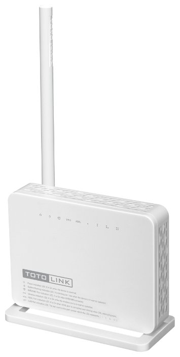 Wi-Fi роутер TOTOLINK ND150
