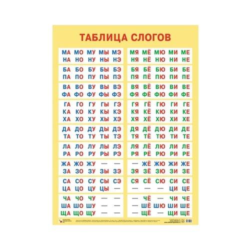 Купить Плакат Мозаика-Синтез Таблица слогов, Обучающие плакаты