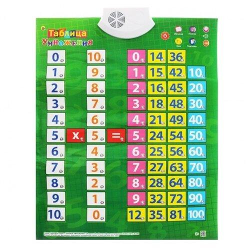Электронный плакат Рыжий кот Таблица умноженияОбучающие плакаты<br>
