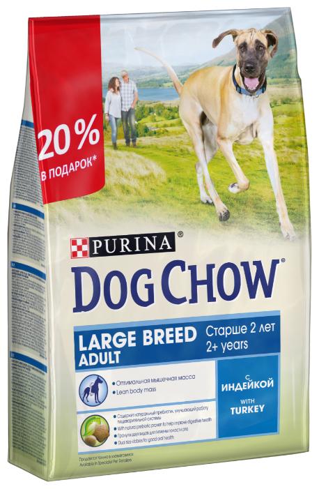 Корм для собак DOG CHOW Adult Large Breed с индейкой для взрослых собак крупных пород