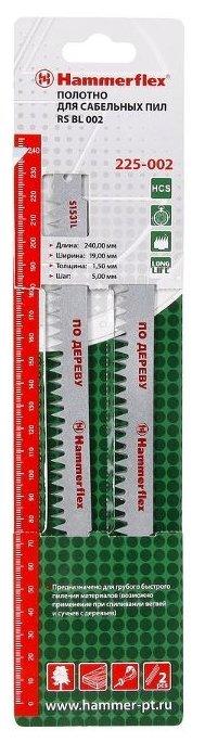 Пильная лента для ленточной пилы Hammerflex S1531L