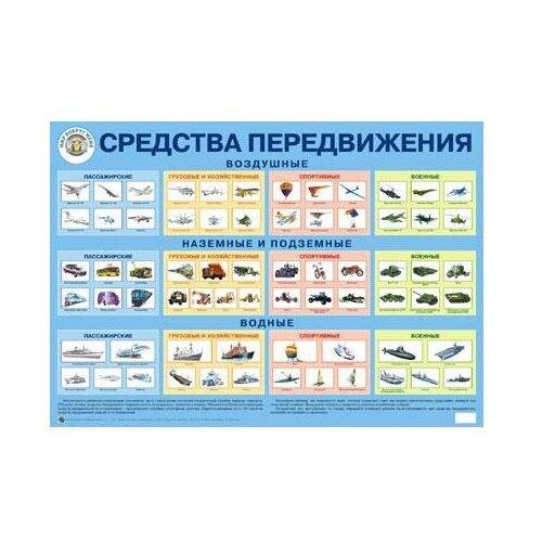 Плакат Маленький гений Средства передвижения 9013