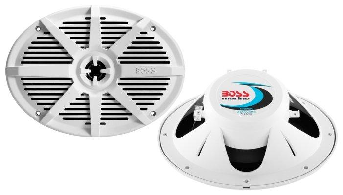 Автомобильная акустика Boss MR692W