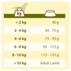 Корм для собак Happy life Adult Mini with Lamb