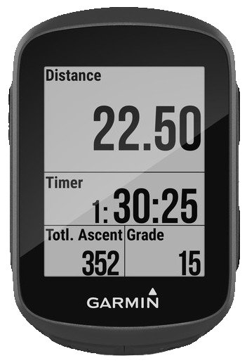 Навигатор Garmin Edge 130