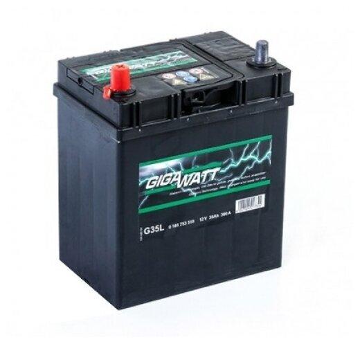 Аккумулятор GIGAWATT G35L