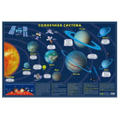 Купить РУЗ Ко Солнечная система святящаяся в темноте (Кр714п), 90 × 60 см, Карты