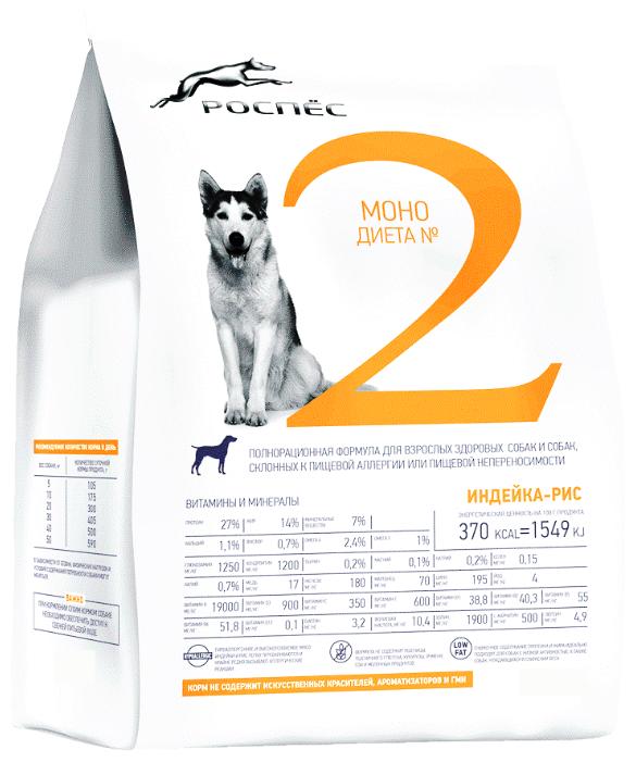 Корм для собак РосПёс при аллергии, индейка