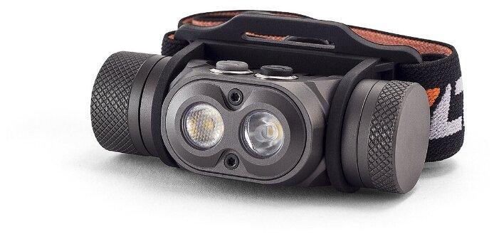 Налобный фонарь Яркий Луч PANDА 3.0 ACCU