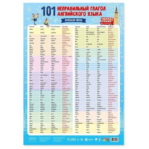 Купить Плакат ГеоДом 101 неправильный глагол английского языка, Обучающие плакаты