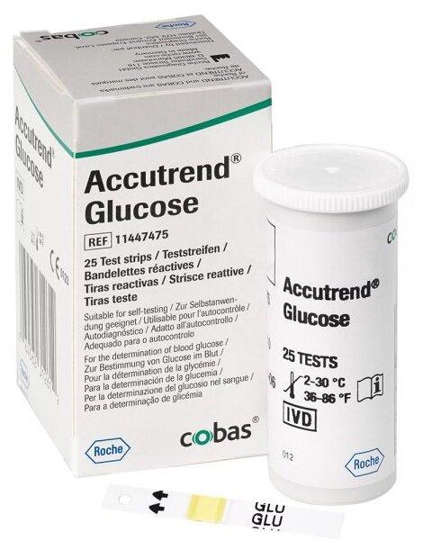 AccuTrend тест-полоски Glucose
