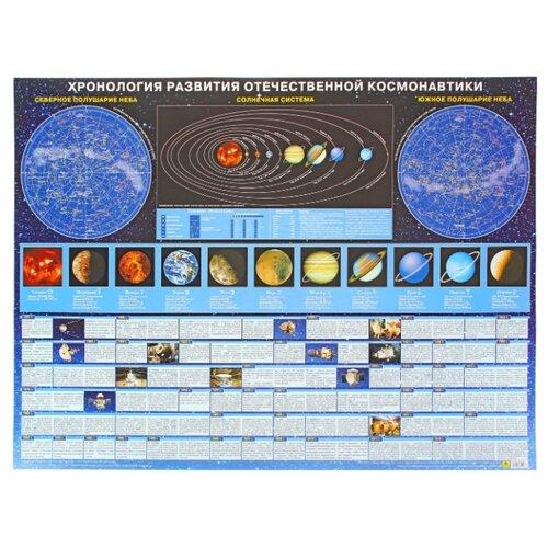Купить РУЗ Ко Хронология развития отечественной космонавтики (Кр638п), 91 × 68 см, Карты