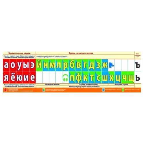 Купить Лента букв. Наглядное пособие для начальной школы, Творческий Центр СФЕРА, Учебные пособия