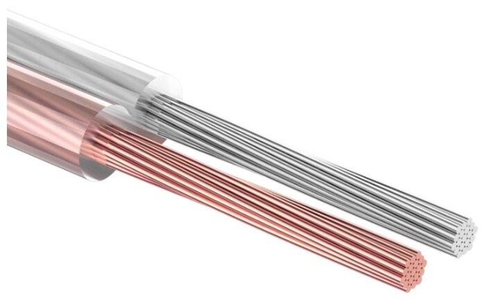 Купить Акустический кабель REXANT 2х0,5 мм² из меди в прозрачной силиконовой оболочке (10 м) по низкой цене с доставкой из Яндекс.Маркета (бывший Беру)