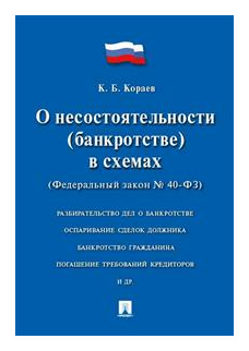 Штраф за вождение без прав машины 2020 в москве
