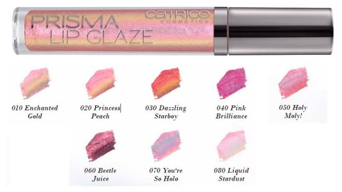 Картинки по запиту Catrice Gloss Prisma Glaze