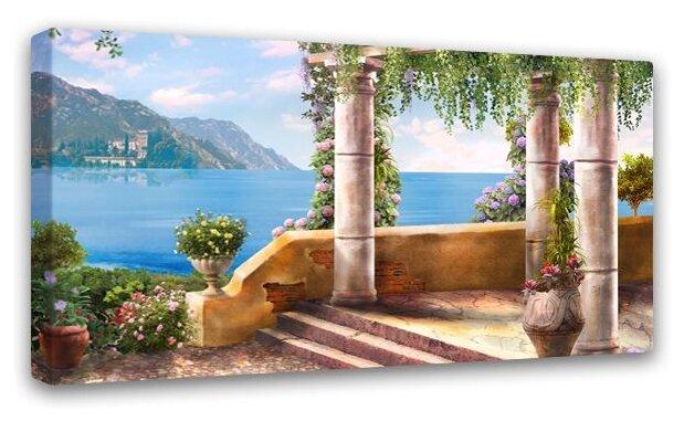 Картина Симфония Морской Пейзаж 100х50 см
