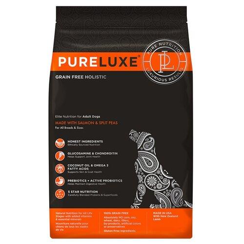 Корм для собак PureLuxe (10.89 кг) Elite Nutrition for adult dogs with salmon & split peas корм для собак pureluxe 0 4 кг elite nutrition for adult dogs with turkey