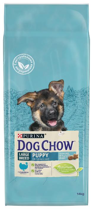 Корм для щенков DOG CHOW индейка 14 кг (для кру... — купить по выгодной цене на Яндекс.Маркете