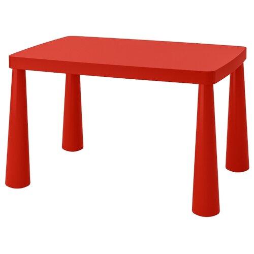 Стол IKEA Маммут