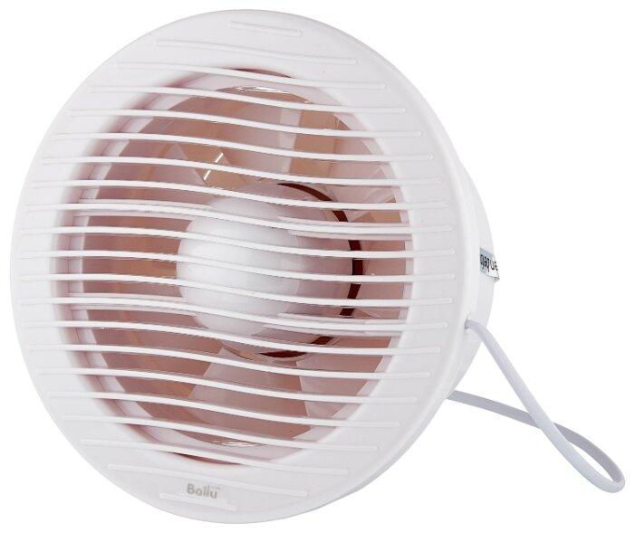 Вытяжной вентилятор Ballu Circus GC 150