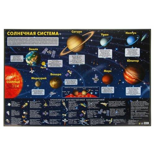 РУЗ Ко Солнечная система (Кр711п)
