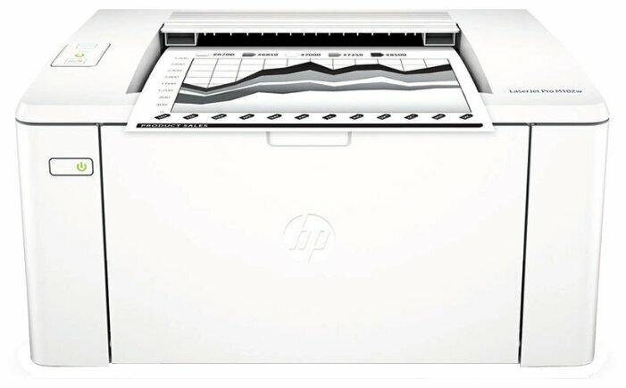 Принтер HP LaserJet Pro M102a — купить по выгодной цене на Яндекс.Маркете