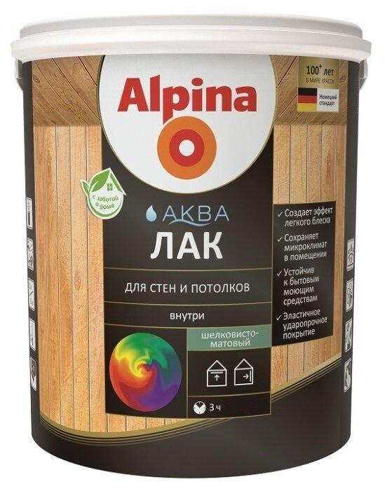 Лак Alpina Аква для стен и потолков шелковисто-матовый полиакриловый