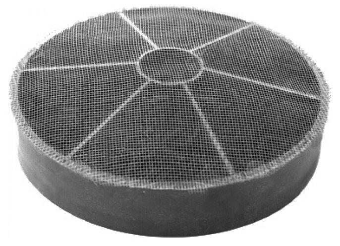 Фильтр угольный Kuppersberg YKF-C