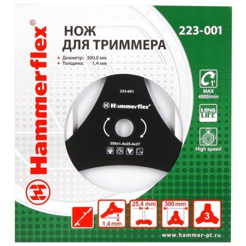 Нож/диск Hammerflex 223-001 25.4 мм