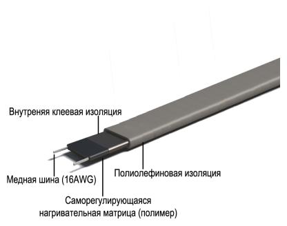 Греющий кабель саморегулирующийся Где Мороза Нет KNL16-8